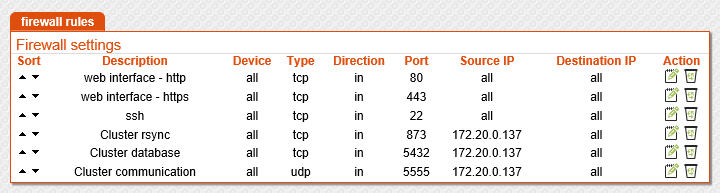 howto:firewall-cluster-example.png