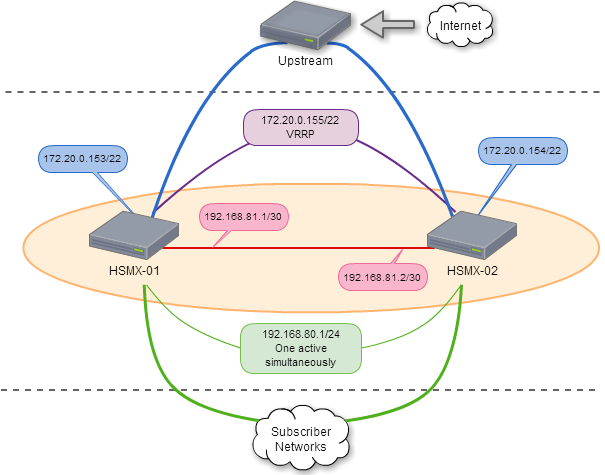 recipe:cluster-architecture.png