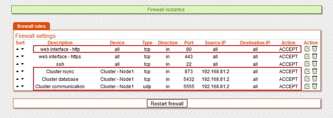 recipe:tutorial_cluster_firewall.png